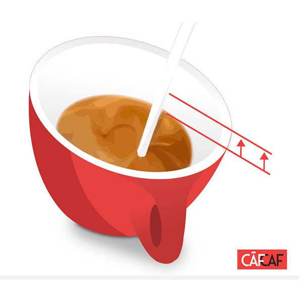 Latte Art Tutorial: Wie funktioniert das eigentlich? CafCaf.de – Kaffee & Blog, Kaffeeblog