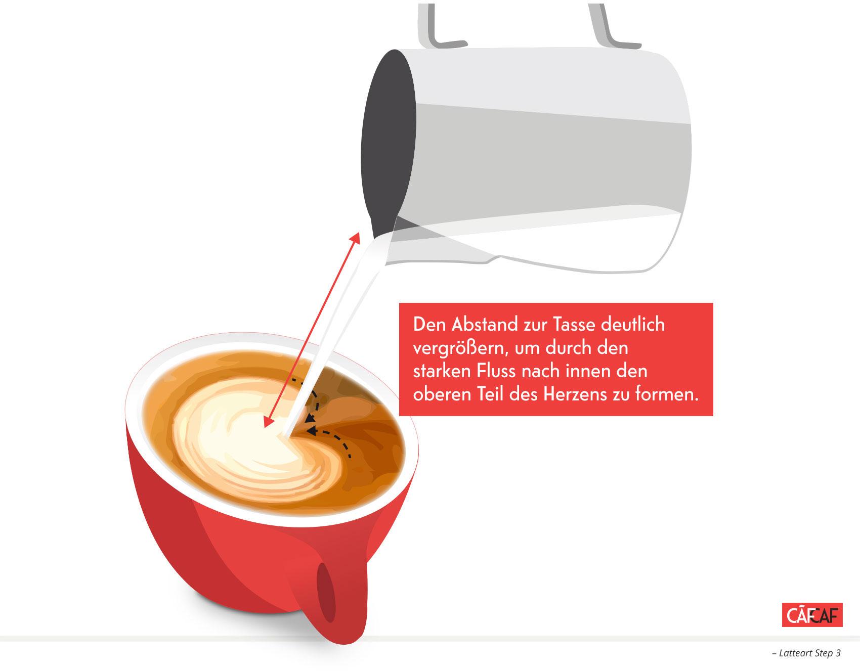 Latte Art » Latte Art lernen » Latte Art Anleitung