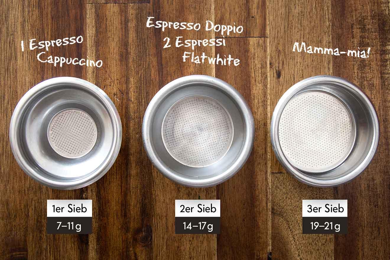 Espresso & Kaffeesiebe: Die verschiedenen Siebgrößen