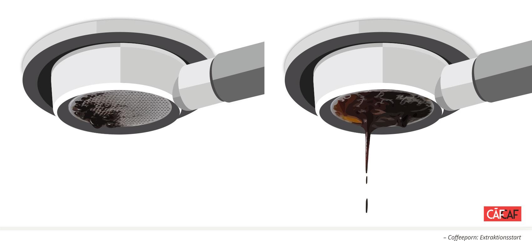 Coffeeporn: Extraktionsstart. CafCaf – Kaffee & Blog, Kaffeeblog