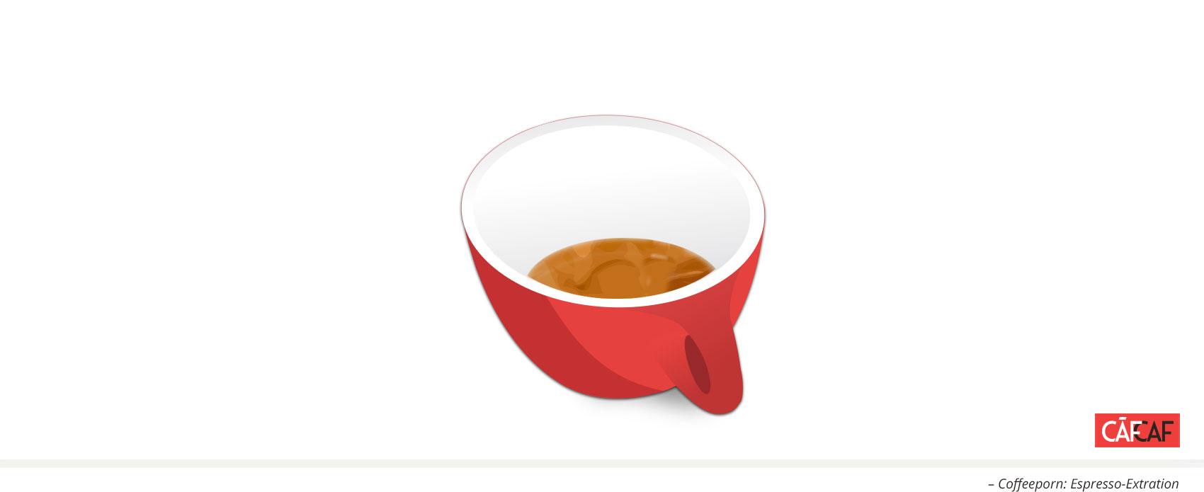 Coffeeporn: Espresso Extraktion. CafCaf – Kaffee & Blog, Kaffeeblog