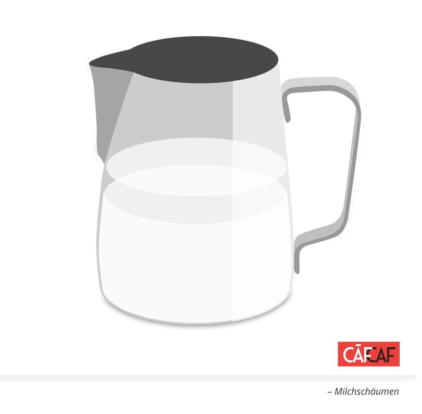 Coffeeporn: Milchschäumen. CafCaf – Kaffee & Blog, Kaffeeblog